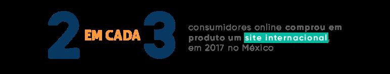 Consumidores mexicanos - LABS